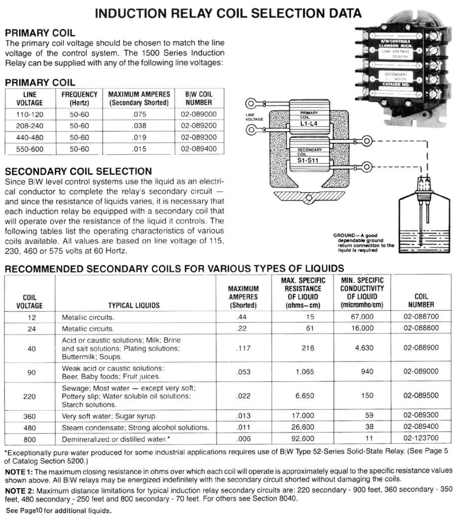 gemcodirect com products control relays 1500 1500 induction relays information • 1500 relay wiring diagram manual reset • series 1500 vs series 1 conversion guide
