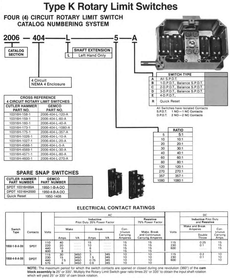 WRG1641  Oliver 1850    Wiring       Diagram    Free Download Schematic